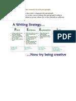 PEEL -Essay Structure