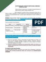 HISTORIA CRÍTICA DEL CONSTITUCIONALISMO Y D.CONSTITUCIONAL COMPARADO - Apuntes de clase