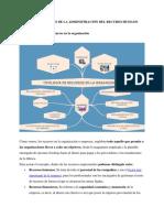 Blog - Características de La Administración Del Recurso Humano