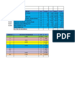 Formula Polinomica Sensillo
