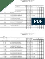 博士生一外英语公共课课程表