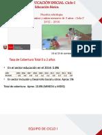 pptestrategiascicloi-160903233119