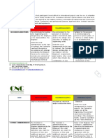FIDIC Comparison_Red Book_Yellow Book_Silver Book_En_newsletters.pdf
