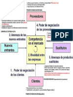 _Diagrama_de_Porter_.pptx