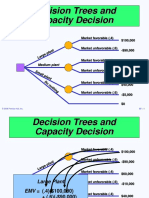 Decision Tree Capacity Planning YP2018