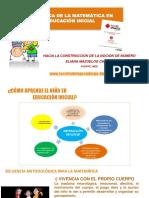 Didactica de La Matematica 2015