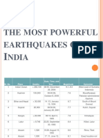 The Most Powerful Earthquakes of India