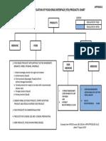 2 Classification Guide