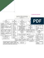 M.C. Taller de diseño de propuestas didácticas