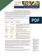 Dash Diet Fact Sheet