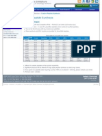 Selleckchem Selleck Chemicals Custom Peptide Synthesis