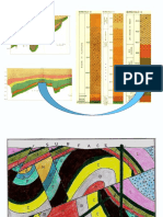 Structural Geology - Sarkar Sir