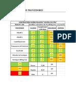 Evaluacion de Proveedores