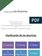 Clasificación Disartrias