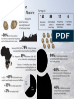 Abalone Report Infographic