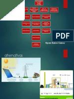 Matriz Energetica Del Peru