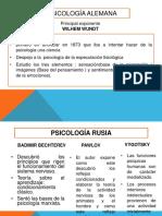 Diapositiva de Los Principales Exponentes de La Psicologia Moderna