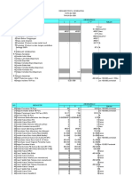 Tabel Profil Puskesmas 2016