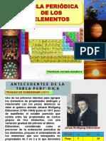 clasedetablaperiodica-120207195753-phpapp01