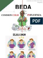 Beda Influenza Dan Cc