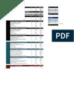 IFRN - Distribuição Das Disciplinas 2018.1 - Informática 2018.1
