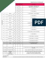 Price List FP Retailer South w.e.f 1Feb'18