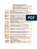 ACI Code List