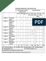 SYLLABUS-1st2nd.pdf