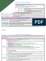 Tema 2 Conceptos y Modelos en Psicopatologia Esquema