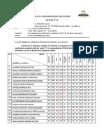 Informe Academico Tercer Bimestre