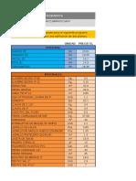 Analisis de Costos Unitarios Dany