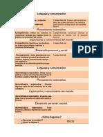 planeacion diagnostica.docx