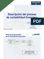 sistemas administrativos en una empresa - proceso contable
