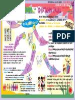Poster IEFI Sujetos de La Educación