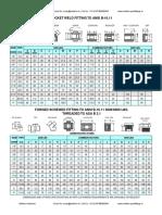 Forged_Pipe_ Fittings_ANSI_ B-16.11.pdf