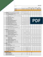 Matriz de Roles y Funciones