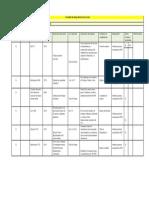 Matriz de Requisitos Legales Rafa Sg Sst2018