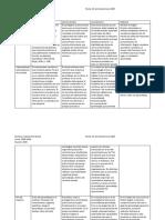 tabla de teoricos