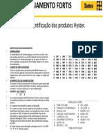 Hyster_série e Identificação