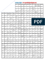 375 Cae-level Phrases (List-table)