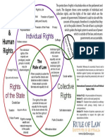 rule of law - rights poster