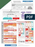 Sepsis guidelines  NICE.pdf