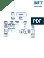 mapa conceptual sistemas operativos.docx