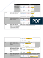 Tipo de Errores en Excel