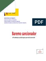 Baremo_Sancionador ministerio de fomento.pdf