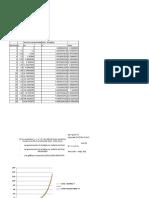 Tarea de Tercer Laboratorio Analisis Numerico