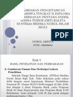 Gambaran Pengetahuan Mahasiswa Tingkat II Diploma III Kebidanan