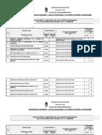 Plan Operativo Al III-trimestre 2017-II