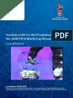 Statskit1 Fwc2018 Preldraw Stats Neutral