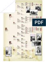 Keith Alan Parker - Family Tree